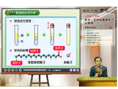 【創意家】國中生物理化課程