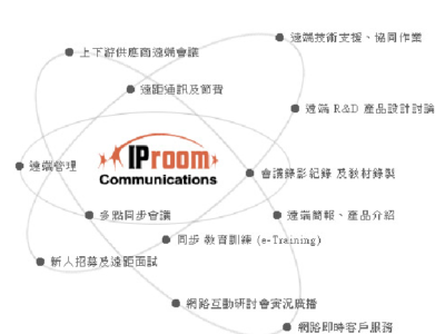 【IProom Communications】IPMeeting、Multimedia Meeting Center Advance